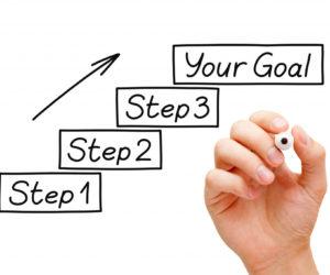 Goal attainment concept